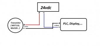 cách kết nối tín hiệu 4-20mA 2 dây với PLC