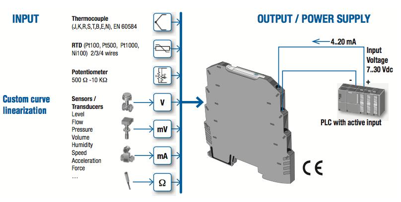 cách đấu dây bộ chuyển đổi nhiệt độ pt100