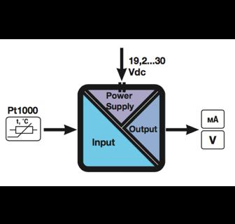bộ chuyển đổi tín hiệu nhiệt độ pt100 K109Pt Seneca