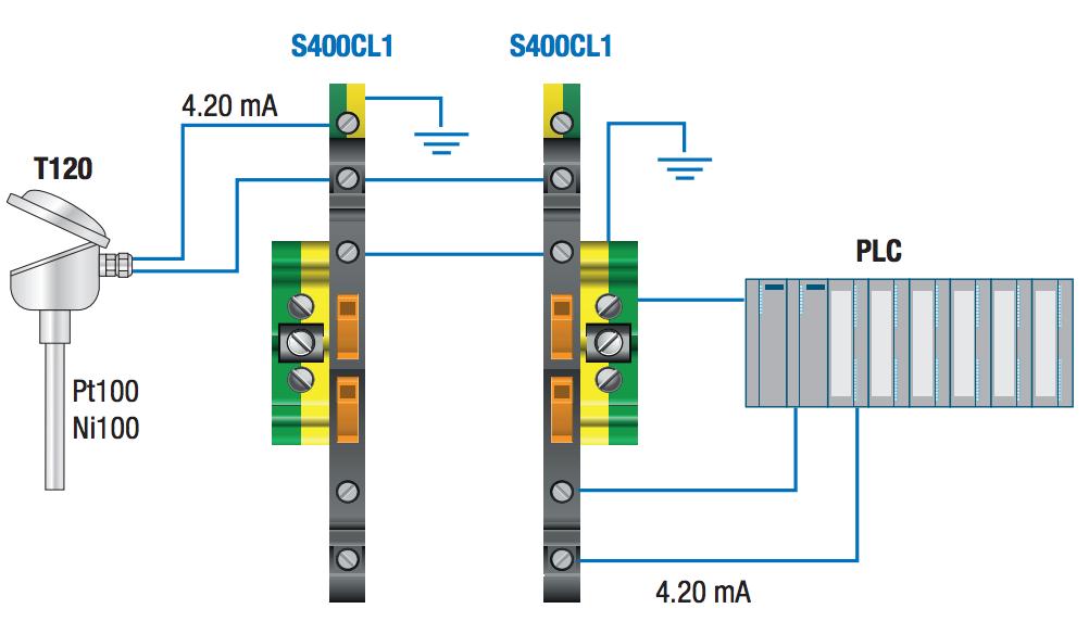 ứng dụng bộ chống sét tín hiệu 4-20ma trong thực tế