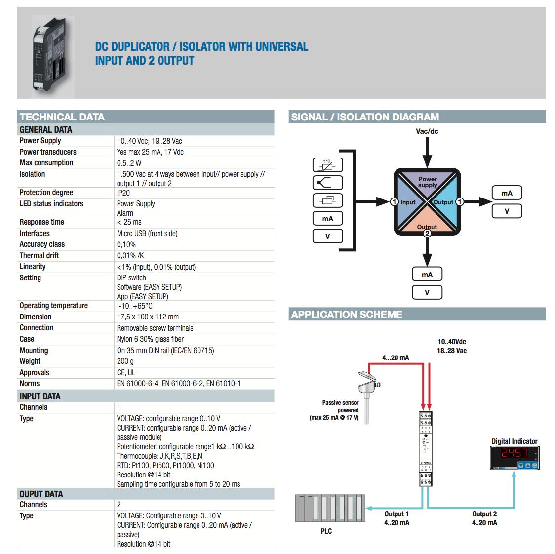 thông số kỹ thuật bộ chia tín hiệu 4-20mA Z170REG-1