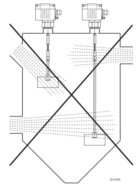 cách lắp đặt cảm biến báo đầy chất rắn DF26