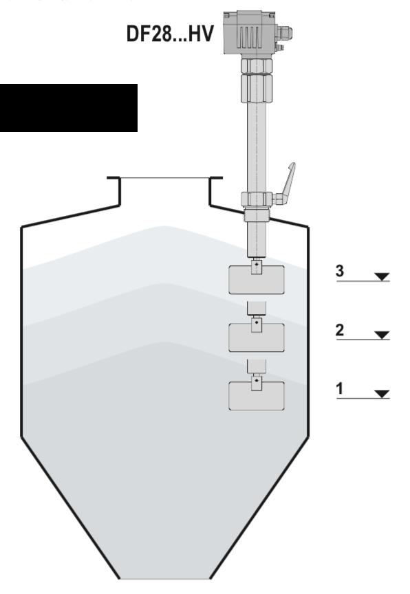 cách lắp đặt công tắc báo mức chất rắn DF28