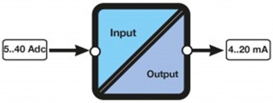sơ đồ khối biến dòng Dc Analog 4-20mA