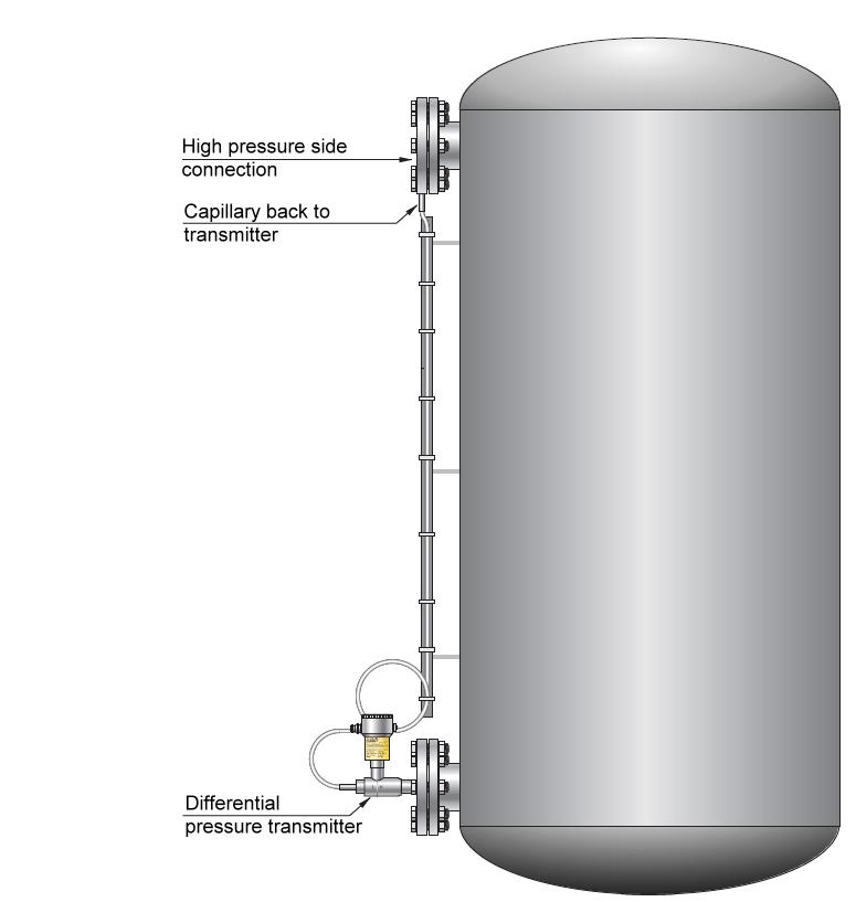 cảm biến áp lực nước tank kín