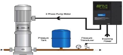 ứng dụng cảm biến áp lực nước cho biến tần