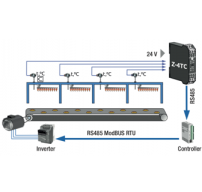 bộ chuyển đổi nhiệt độ 4 kênh ra Modbus Z-4TC