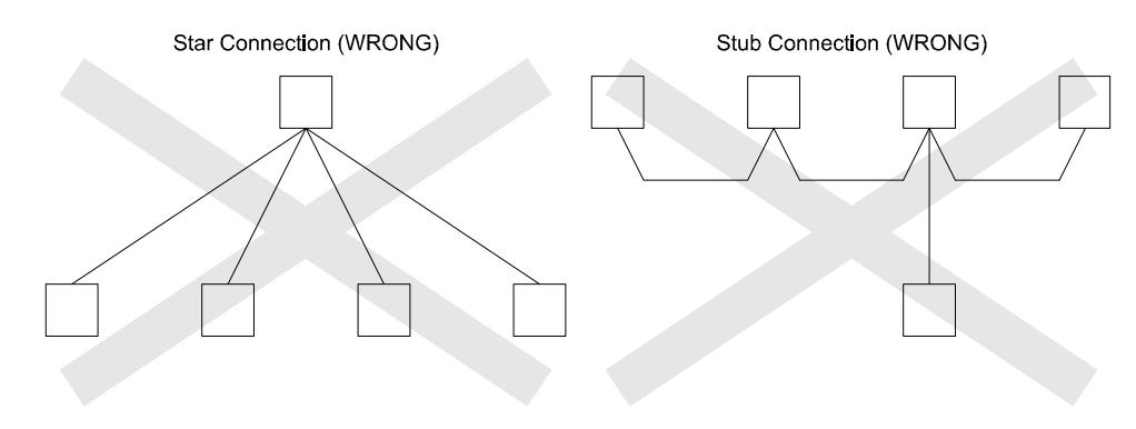 cách kết nối modbus rtu sai