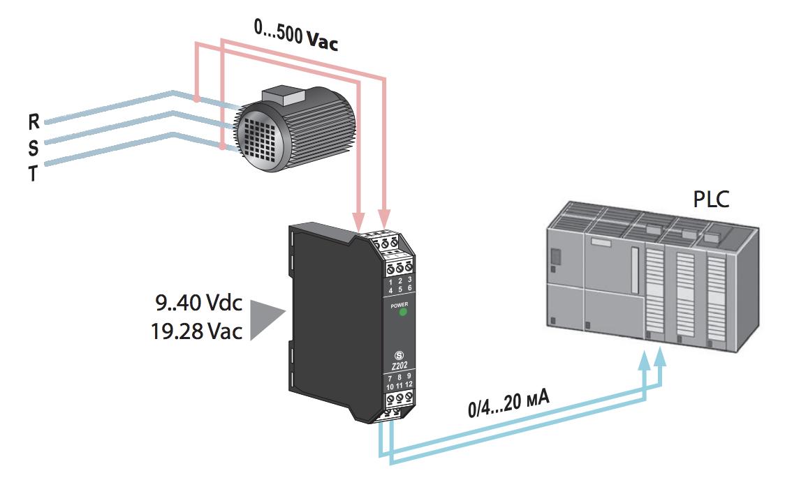 bộ chuyển đổi điện áp nguồn Z202-Z202-H