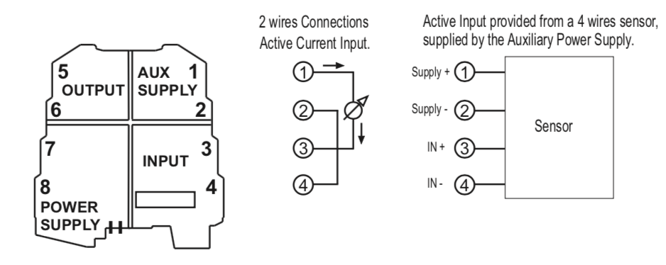 cách kết nối bộ chuyển đổi K109S với tín hiệu 4-20mA 4 dây