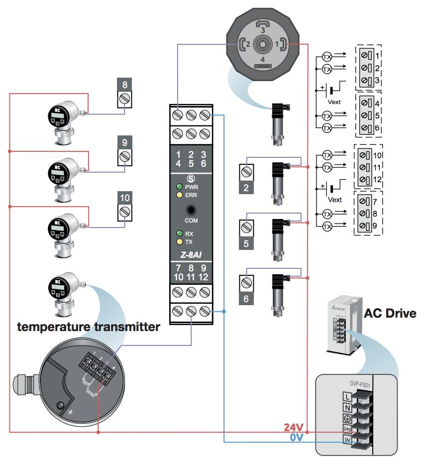 cách lắp đặt bộ chuyển đổi analog ra modbus - 8 kênh