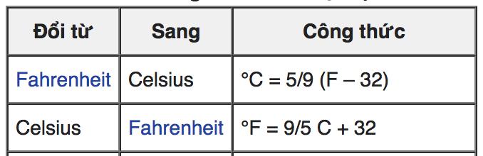 công thức cách chuyển đổi độ F sang Độ C và ngược lại