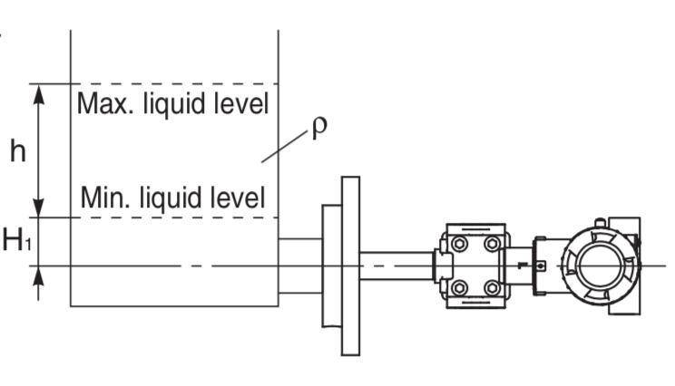 cảm biến đo mức bằng áp suất tank hở