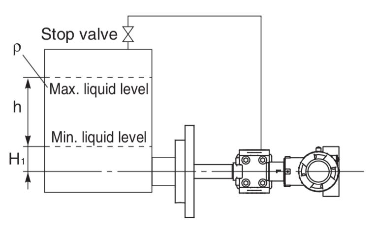 cảm biến đo mức chất lỏng tank kin FKE