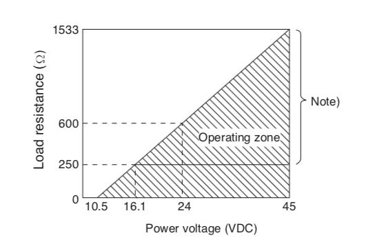 nguồn cấp cho cảm biến báo mức FKE