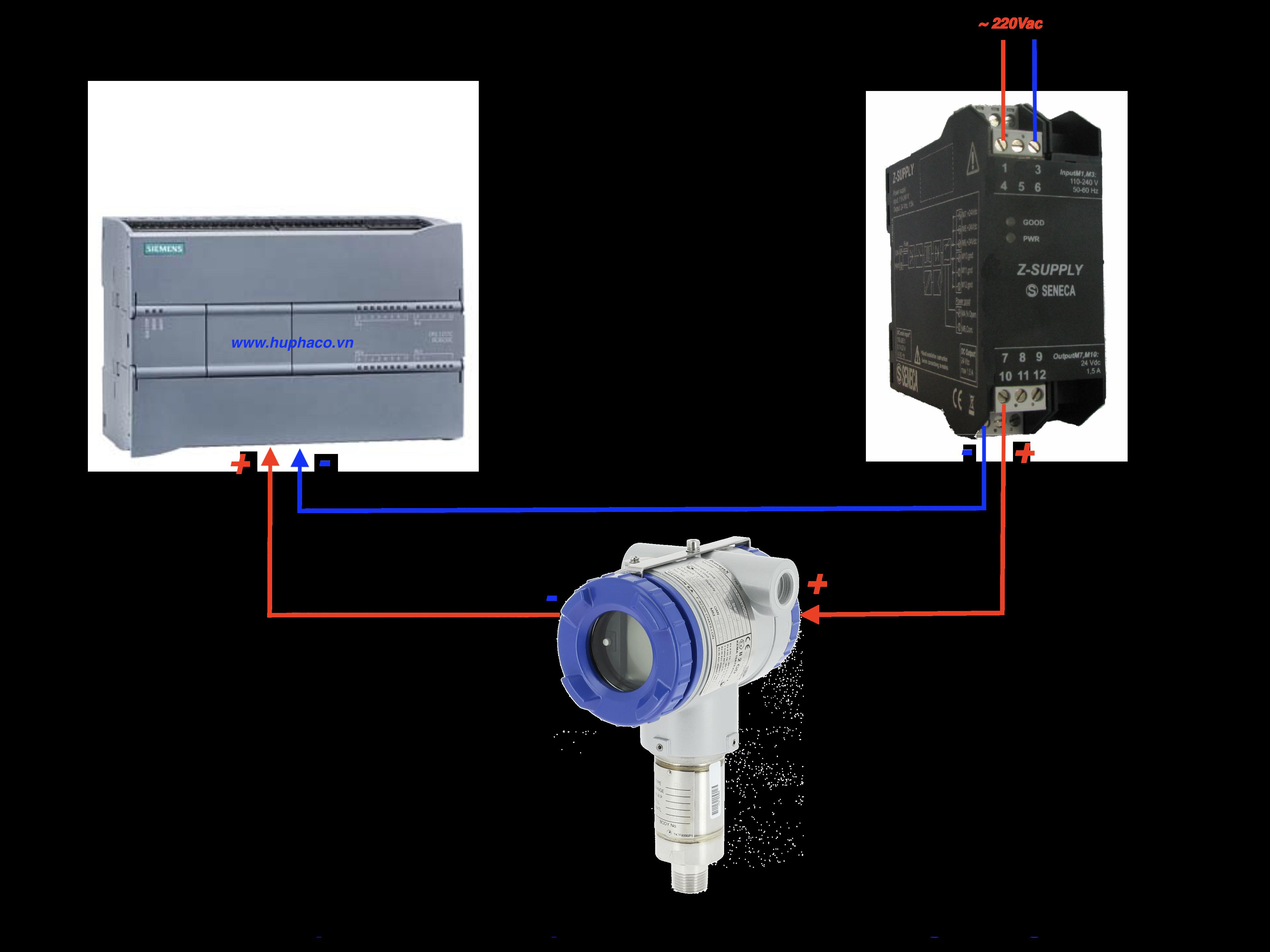 cách kết nối cảm biến áp suất 4-20mA với nguồn PLC nguồn ngoài 24Vdc