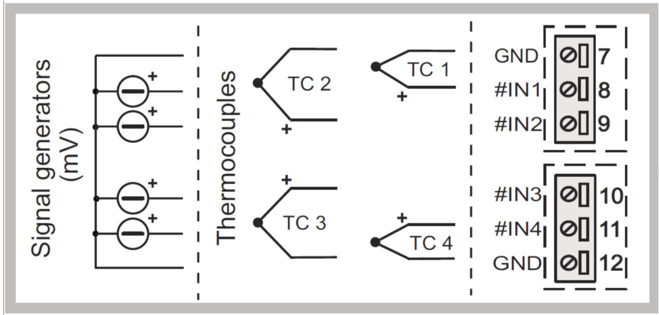 hướng dẩn kết nối Z-4TC