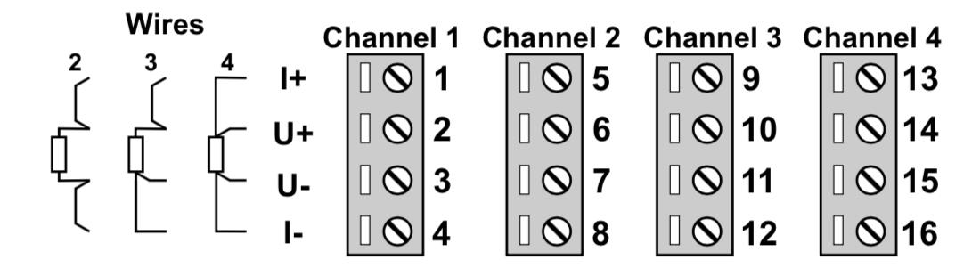 input Z-4RTD2