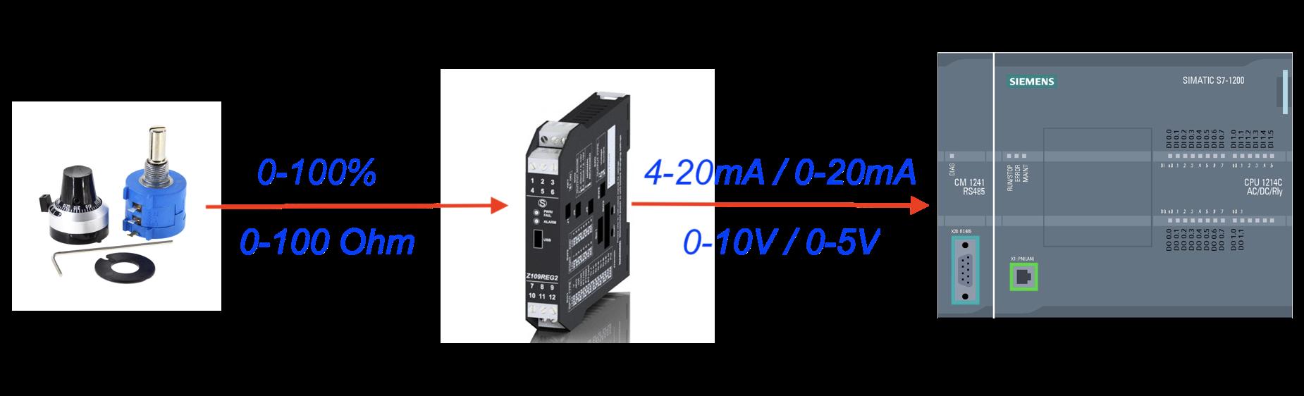 bộ chuyển đổi điện trở Z109REG2-1 sang Analog 4-20mA 0-10V