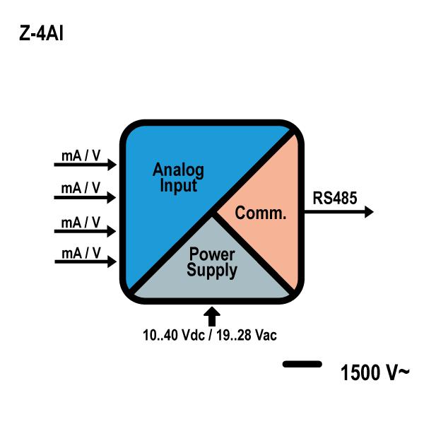 bộ chuyển đổi 4-20mA sang Modbus RTU Z-4AI