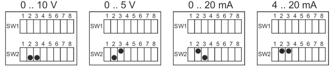 cài đặt output cho Z-SG