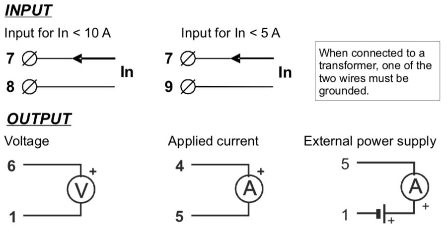 kết nối input output Z201-H