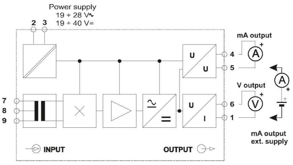 sơ đồ khối bộ chuyển đổi 5A sang 4-20mA 0-10V