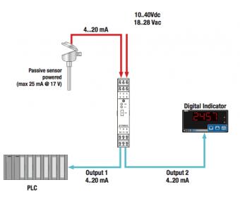 ứng dụng bộ chia tín hiệi 4-20mA Seneca Z170REG-1