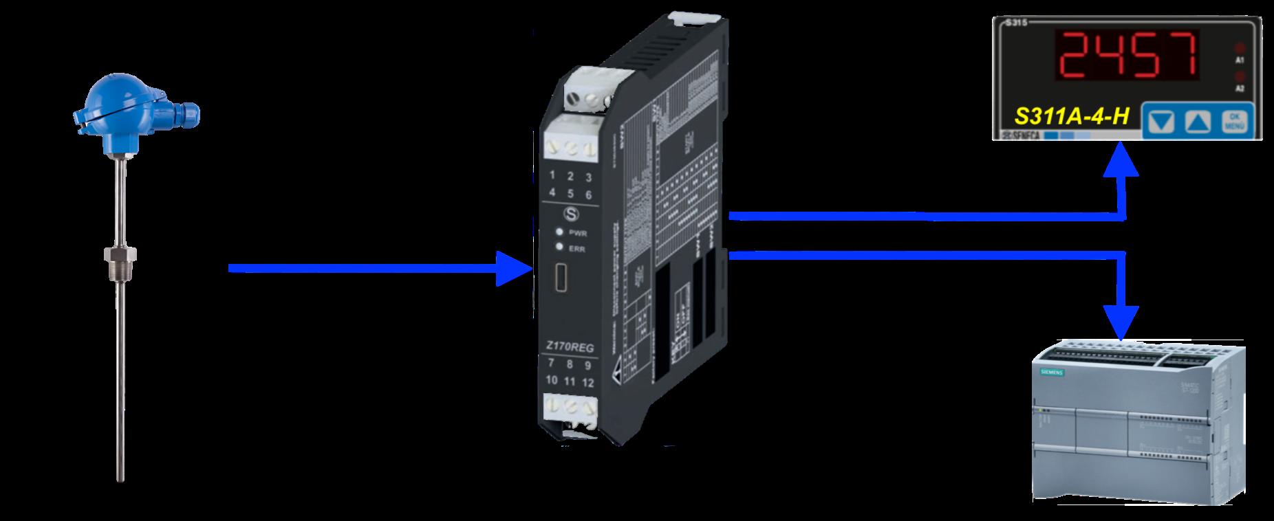 ứng dụng bộ chia tín hiệu 4-20mA 0-10V
