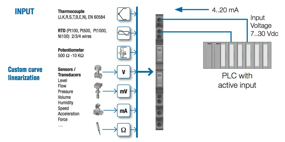cách lắp đặt bộ chuyển đổi tín hiệu mV sang 4-20mA