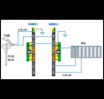ứng dụng bộ chống sét tín hiệu 4-20mA