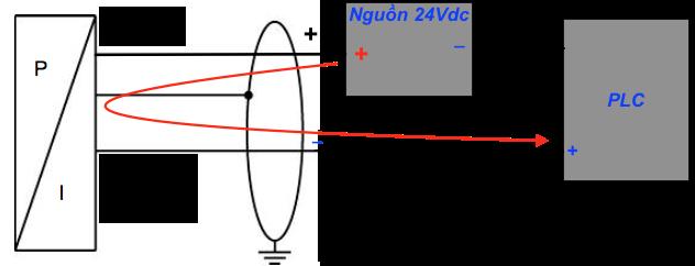 cách kết nối tín hiệu 4-20mA 2 dây với PLC đúng