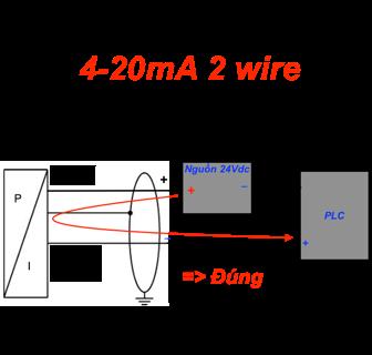 Phân biệt tín hiệu 4-20mA Active và tín hiệu 4-20mA Passive