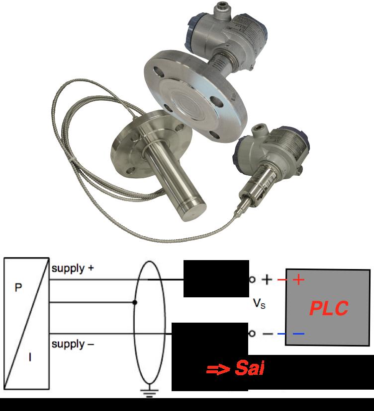 kết nối tín hiệu 4-20mA với PLC bị sai