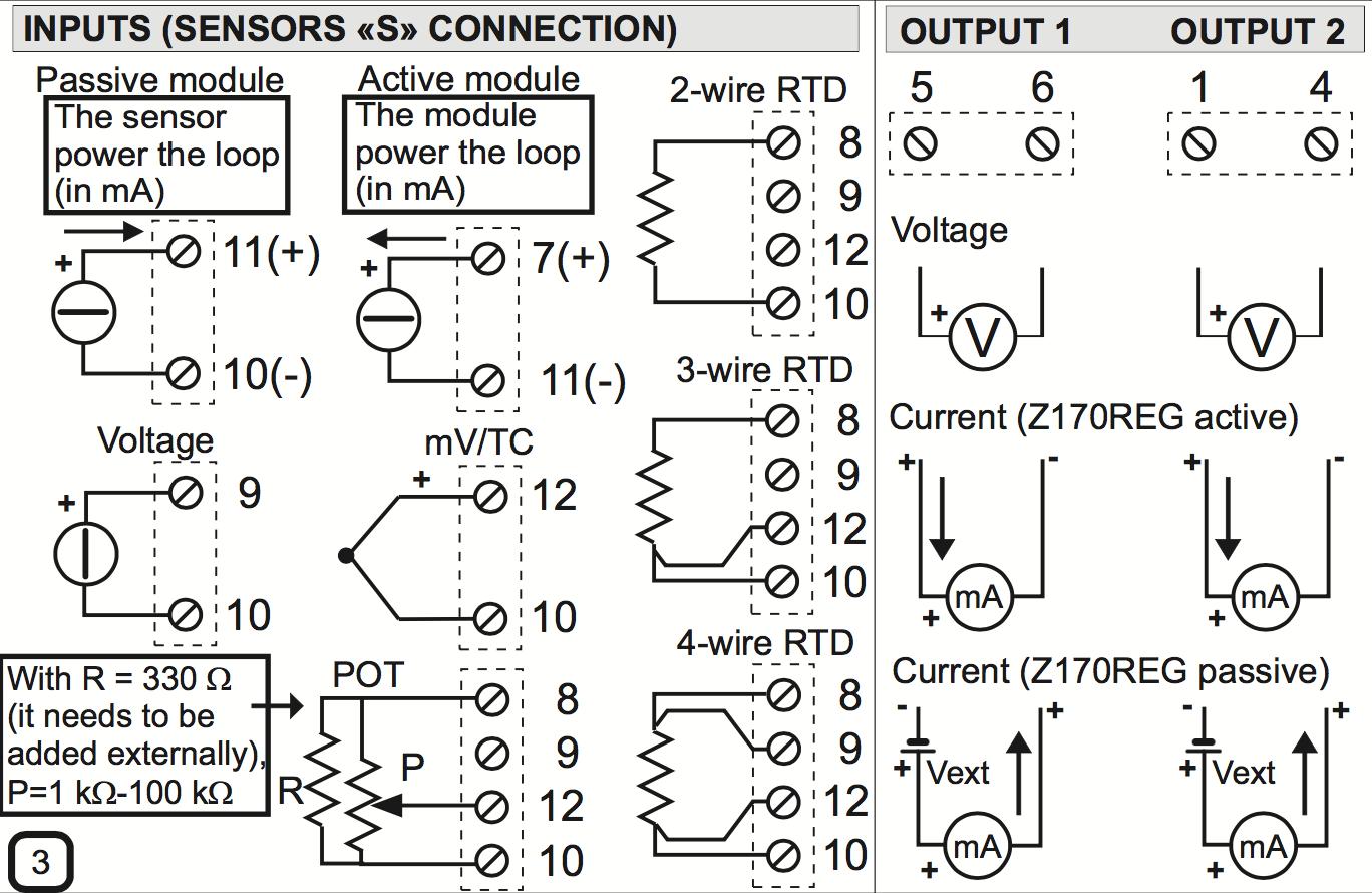 ký hiệu tín hiệu 4-20mA passive và tín hiệu 4-20mA active