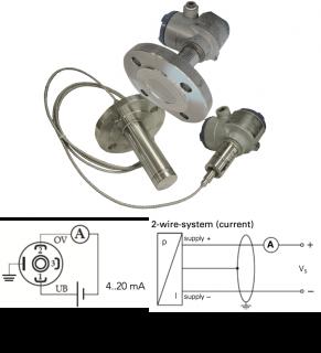 tín hiệu 4-20mA 2 wire passive