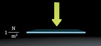 Nguyên lý cảm biến áp suất Tinh-ap-suat-340x157