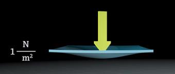 Nguyên lý cảm biến áp suất Tinh-luc-ap-suat-340x144
