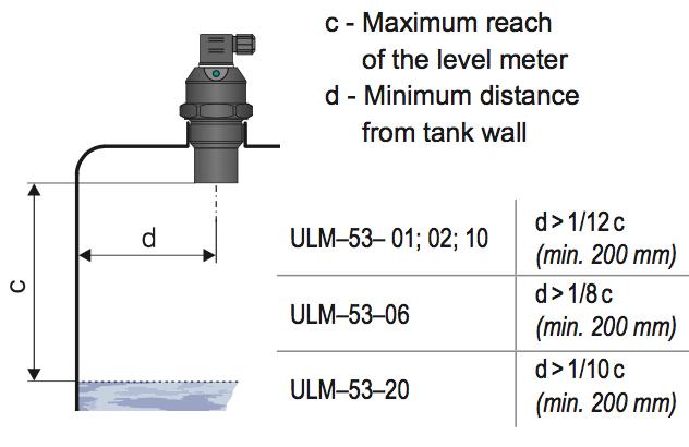 cách lắp đặt cảm biến đo mức siêu âm 0-1m