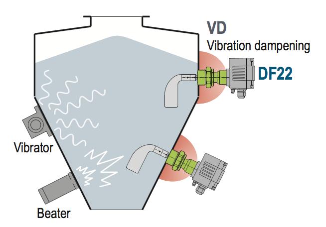 ứng dụng cảm biến báo đầy báo cạn chất rắn DF22