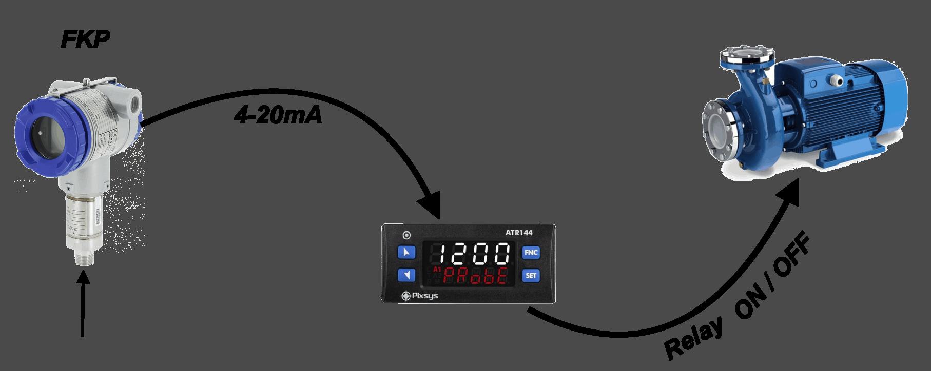 cảm biến áp suất dùng để đóng ngắt bơm