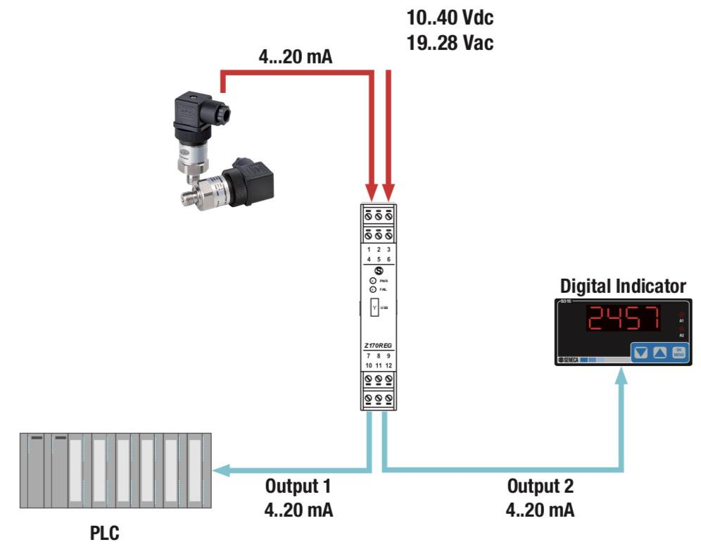 Để đưa tín hiệu 4-20mA về hai nơi khác nhau chỉ cần dùng một bộ chia tín hiệu 4-20mA Z170REG-1