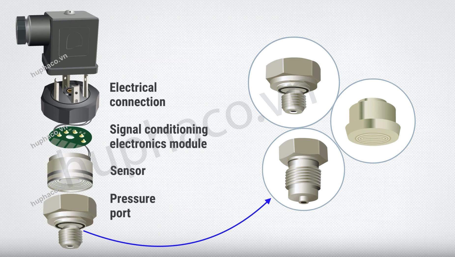 Ren kết nối được sử dụng phổ biến trên cảm biến áp suất