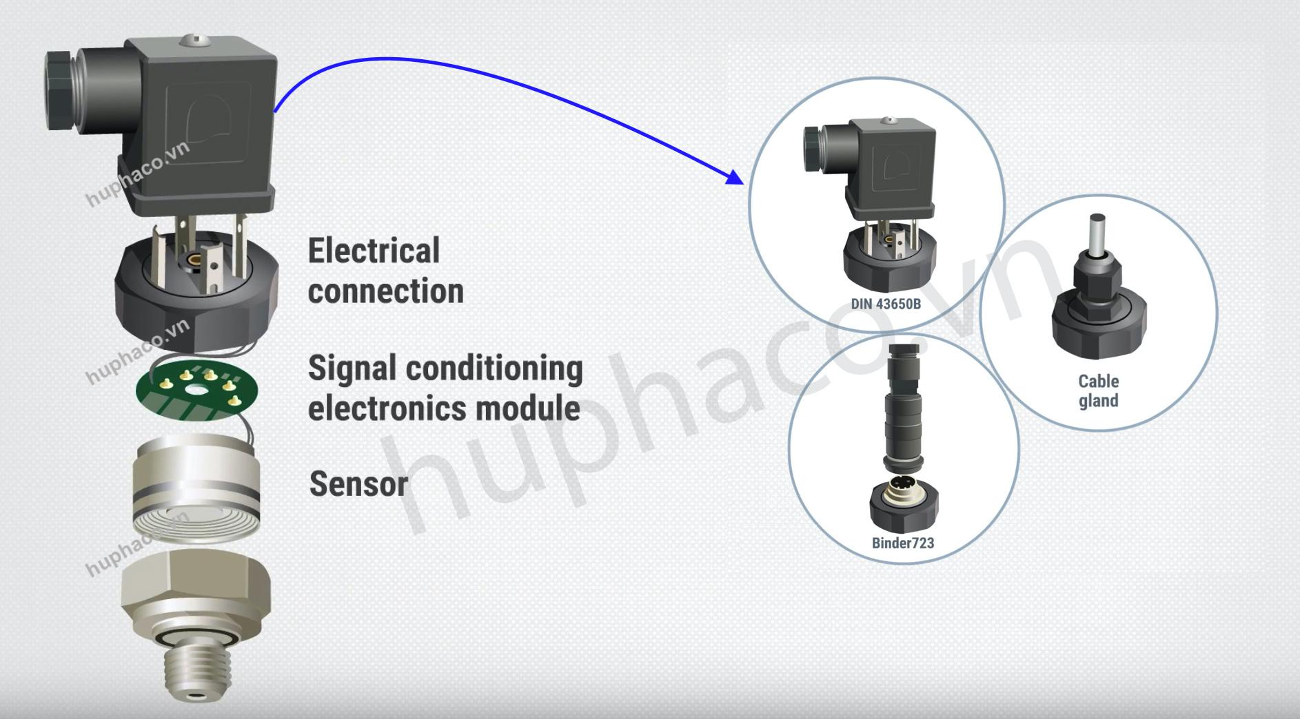 kết nối điện ngõ ra cảm biến áp suất