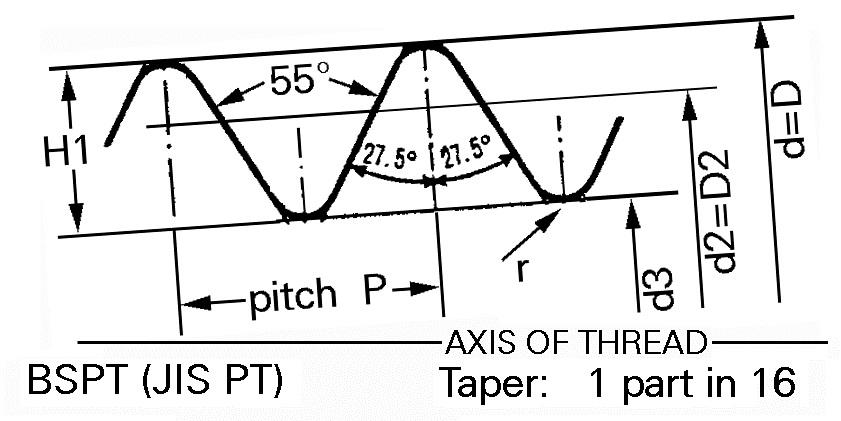 Bản vẽ chi tiết ren BSPT với góc 55 độ và côn