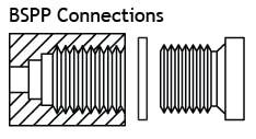 Chuẩn kết nối BSPP – Châu Âu