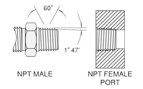 Ren NPT có góc 60°