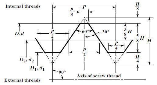 Ren tam giác hệ mét