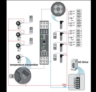 bộ chuyển đổi analog ra modbus 8 kênh