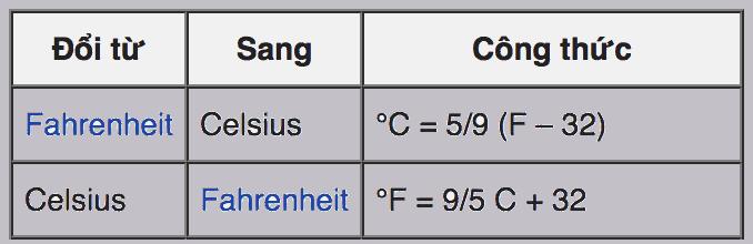 công thức chuyển đổi từ độ f sang độ c